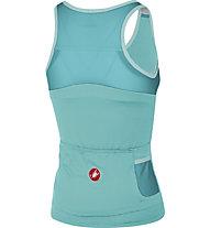 Castelli Solare - Top mit integriertem Sport-BH - Damen, Turquoise