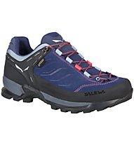Salewa Mtn Trainer GORE-TEX - Wander- und Trekkingschuh - Damen, Violet